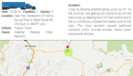 Shasta County Truck Crash